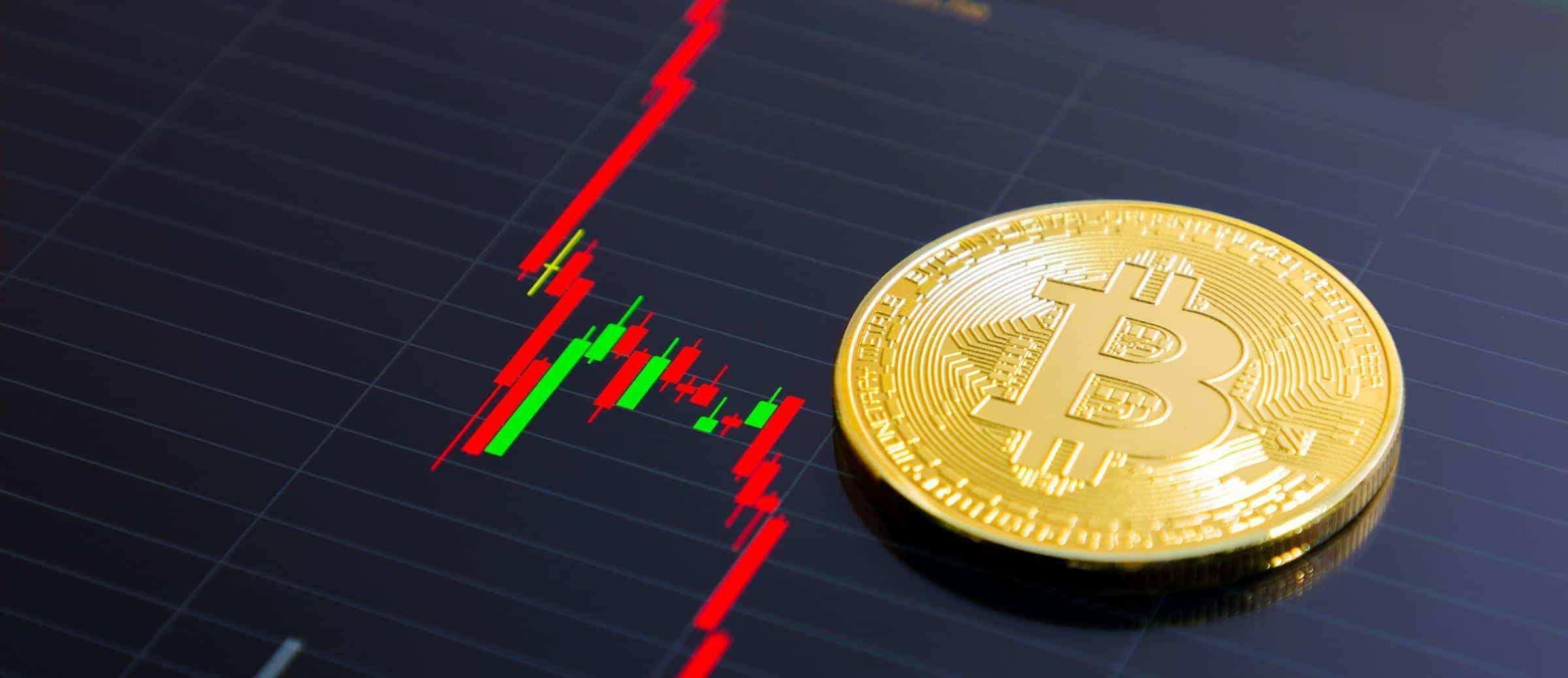 Como fazer hedge da sua carteira de Bitcoin?