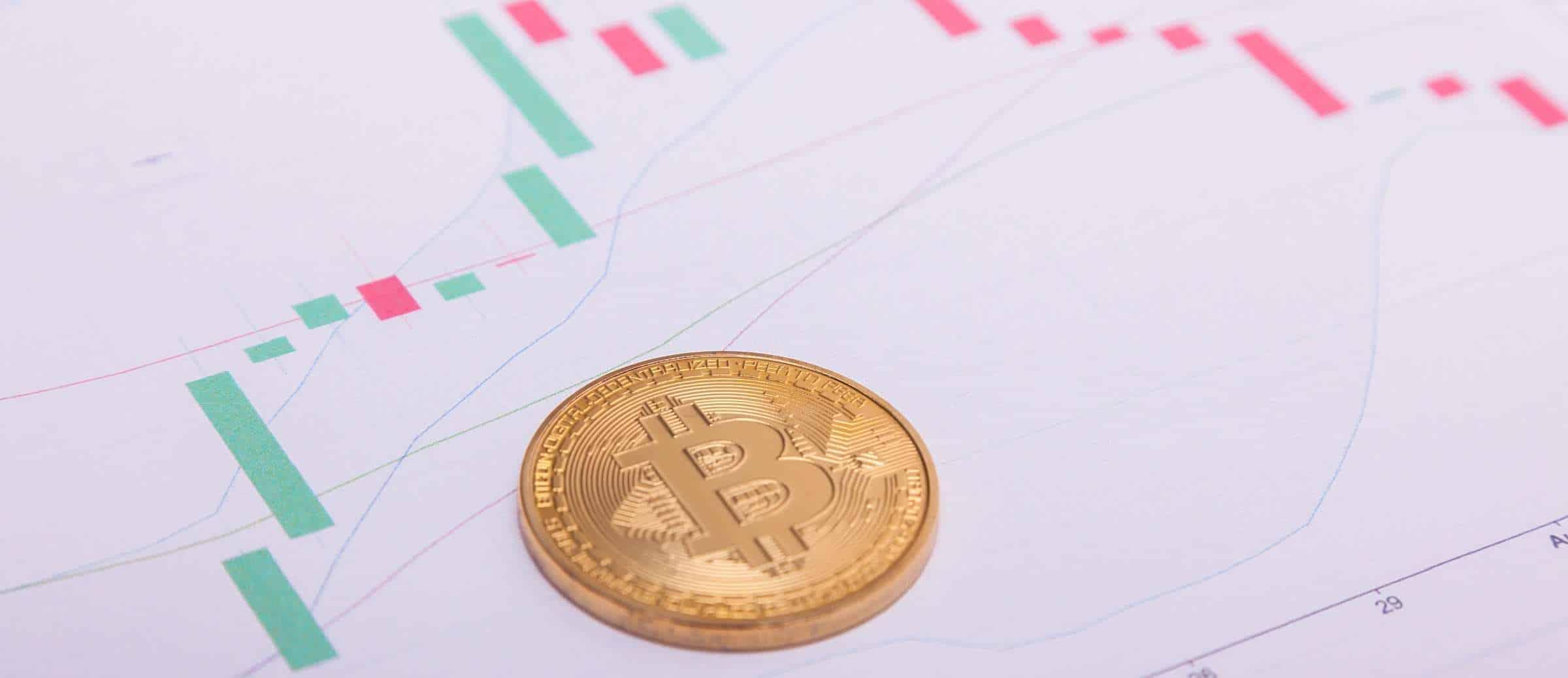 análise técnica do bitcoin gráfico
