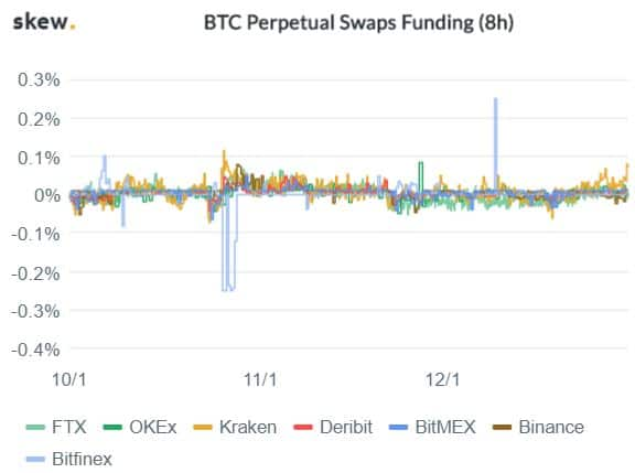 funding rate bitmex taxa de juros do bitcoin