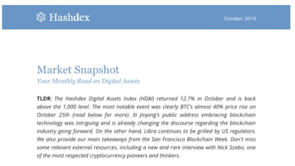 hashdex market snapshot