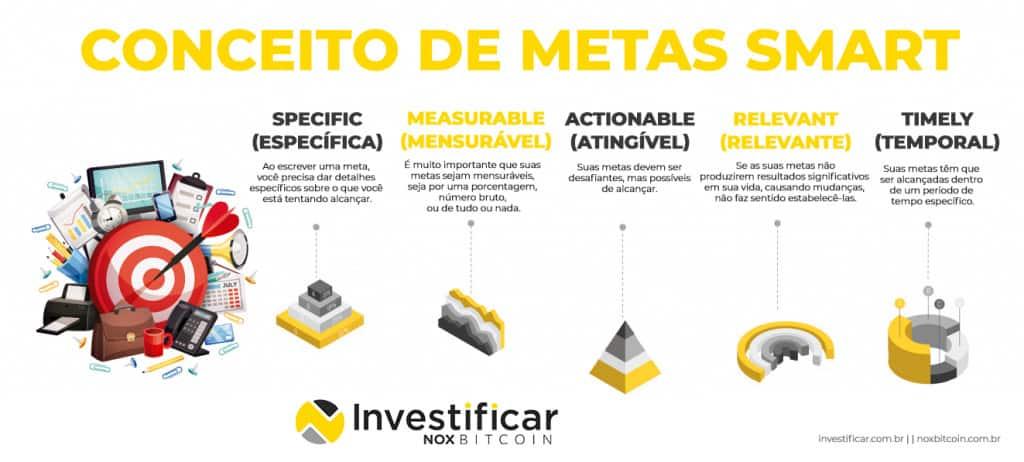 metas-smart