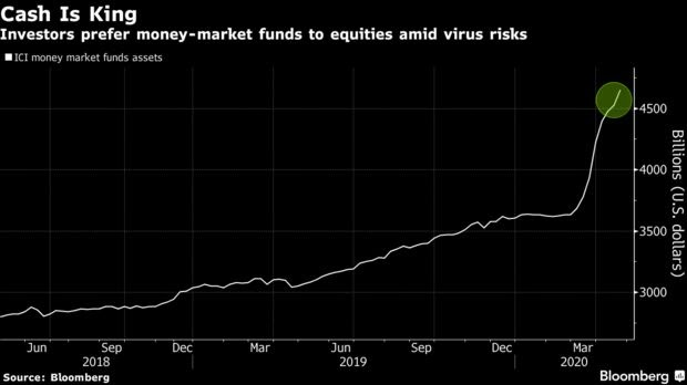 investidores mais ricos do mundo