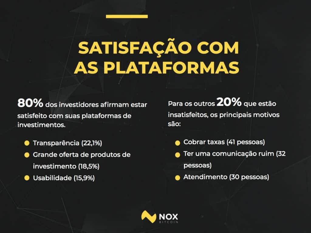 satisfação-investidores-brasileiros investem