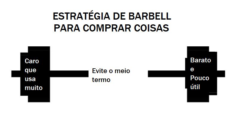 estratégia de barbell para comprar coisas
