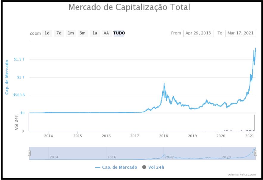 market crypto fx vélemények