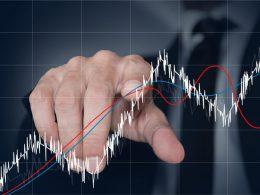 Como usar a análise gráfica para identificar queda no mercado de ações?